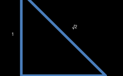 The irrationality of √2: a proof